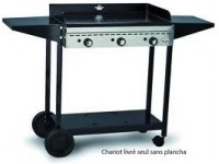 Forge adour CHIF750